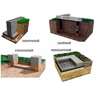 Фундамет, бетон